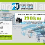 Infografica_venduto