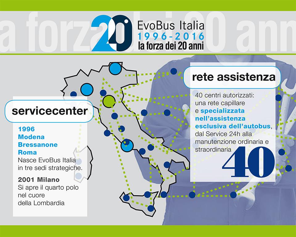 Infografica_rete
