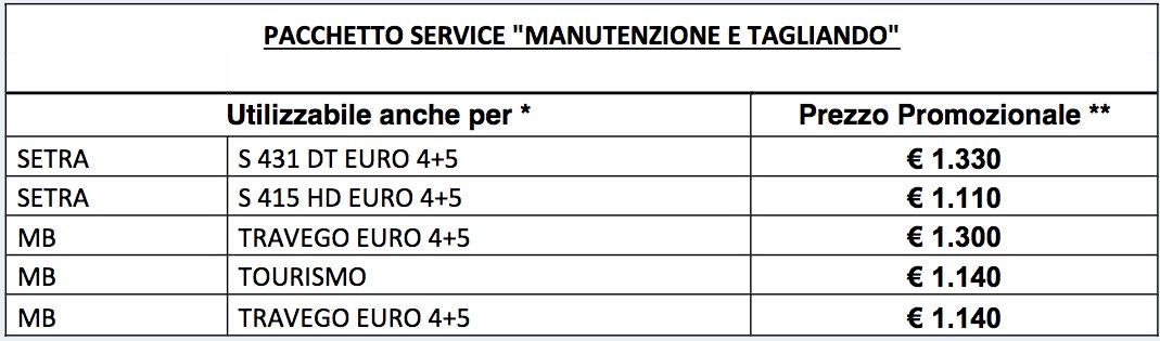 Pacchetto manutenzione e tagliando 2018 prezzi