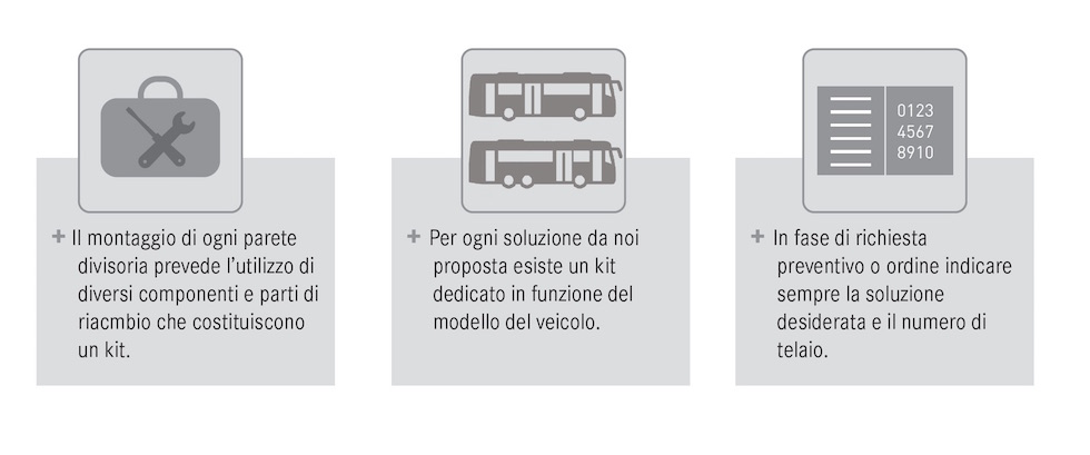 Infografica paretine di separazione OMNIplus