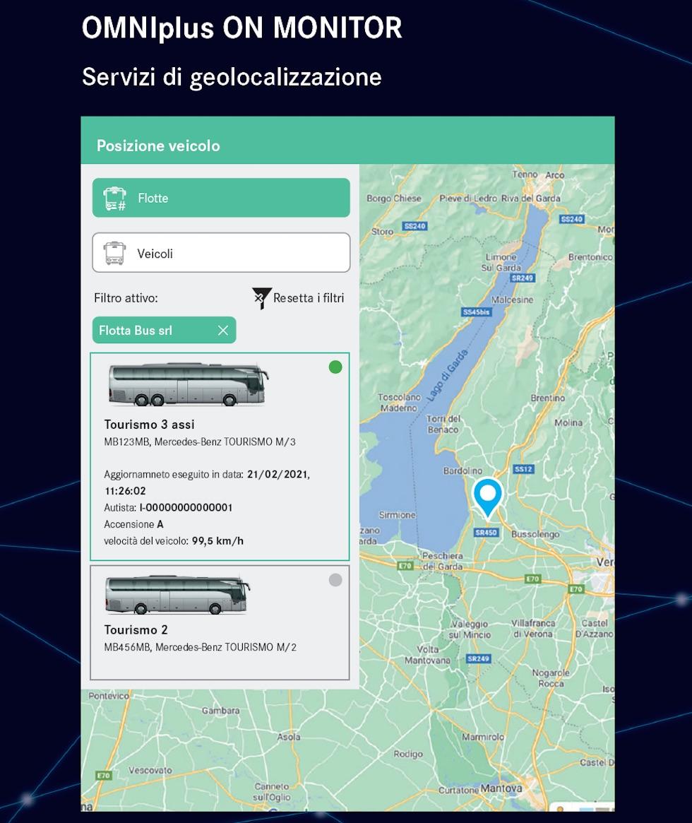 OMNIplus ON servizi digitali geolocalizzazione